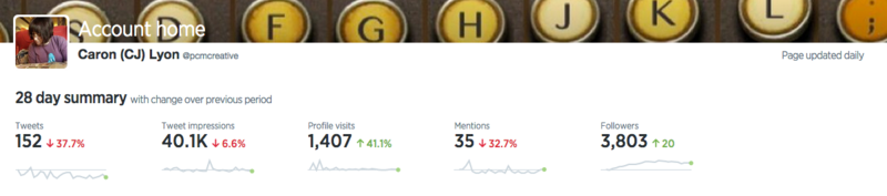 Twitter_Analytics_account_overview_for_pcmcreative